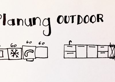 Plan einer Outdoorküche